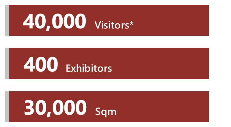 40,000 Visitors, 400 Exhibitors e 30,000 sqm